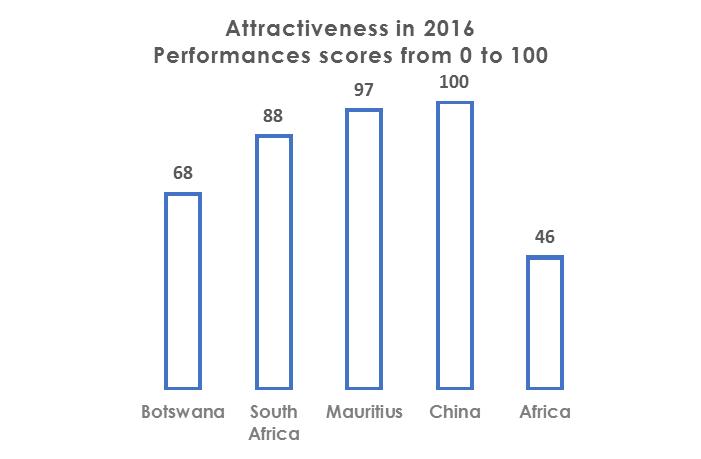 Botswana, a dazzling trajectory - Entreprenante Afrique